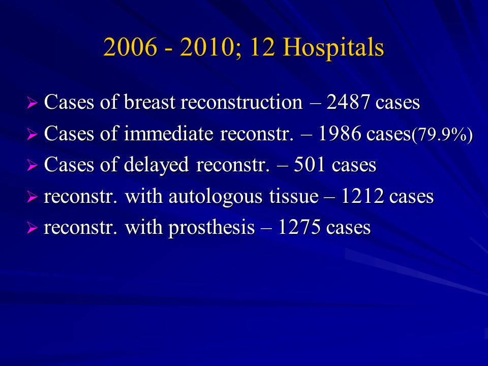 2006 - 2010; 12 Hospitals  Cases of breast reconstruction – 2487 cases  Cases of immediate reconstr.