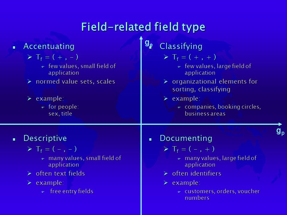 Field-related field type n Accentuating ØT f = ( +, - ) F few values, small field of application Ønormed value sets, scales Øexample: F for people: se