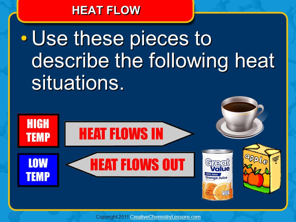 Copyright 2011 CreativeChemistryLessons.comCreativeChemistryLessons.com HEAT FLOW Heat will only flow from an area of HIGH TEMP to an area of LOW TEMPHeat will only flow from an area of HIGH TEMP to an area of LOW TEMP HIGH TEMP LOW TEMP