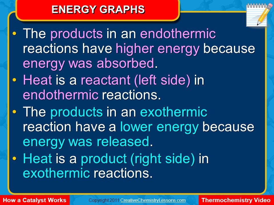 Energy Diagram Reaction Progress Potential Energy reactant product EXOTHERMIC ABSORBABSORBRELEASERELEASE