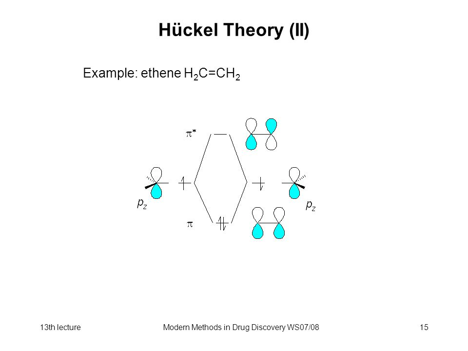 13th lectureModern Methods in Drug Discovery WS07/0815 Hückel Theory (II) Example: ethene H 2 C=CH 2