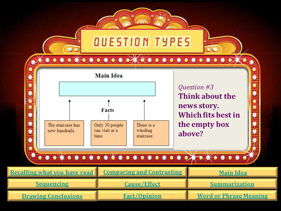 Question #3 Think about the news story.Which fits best in the empty box above.