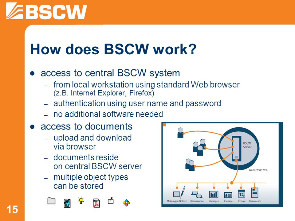 15 How does BSCW work.