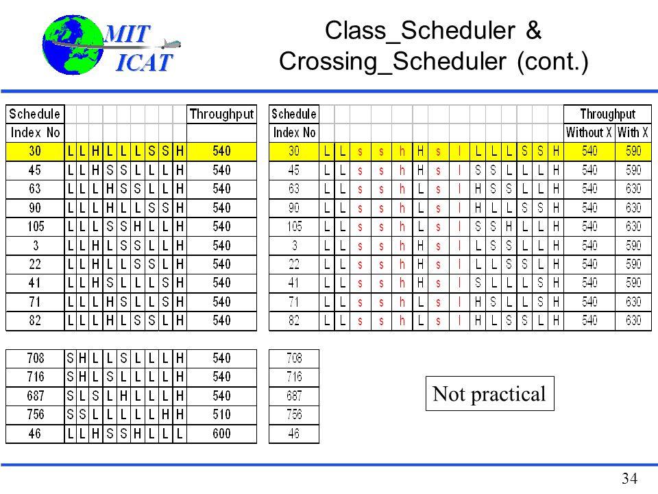 34 Class_Scheduler & Crossing_Scheduler (cont.) Not practical