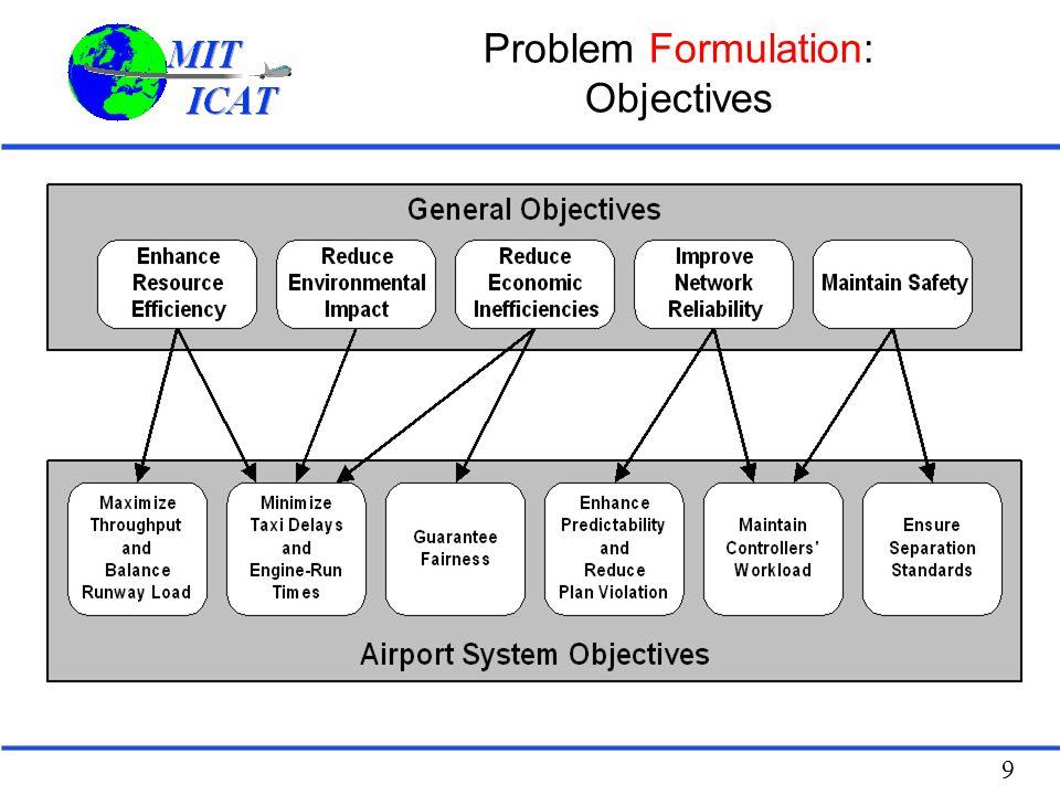 9 Problem Formulation: Objectives