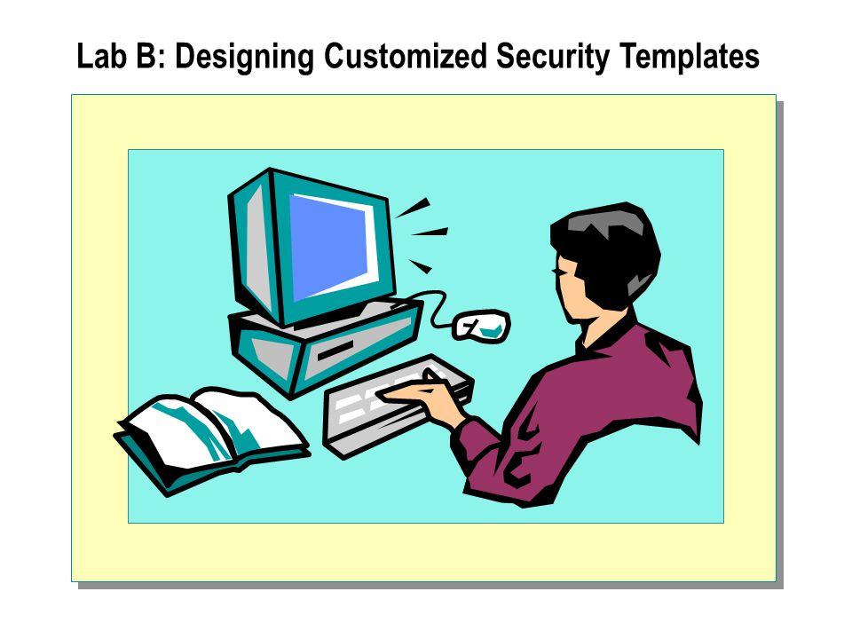 Lab B: Designing Customized Security Templates