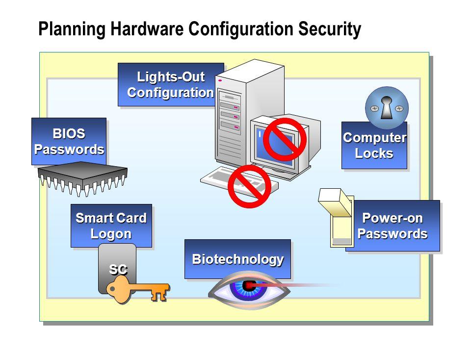 Computer Locks Planning Hardware Configuration Security Smart Card Logon SC BIOS Passwords Power-on Passwords Lights-Out Configuration BiotechnologyBiotechnology