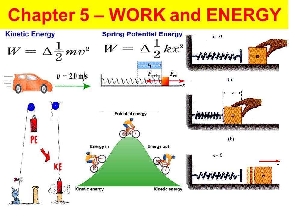 CONSERVATION OF ENERGY KE i + ∑ PE i = KE f + ∑ PE f