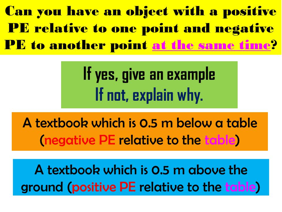 A textbook which is 0.5 m below a table (negative PE relative to the table) If yes, give an example If not, explain why.
