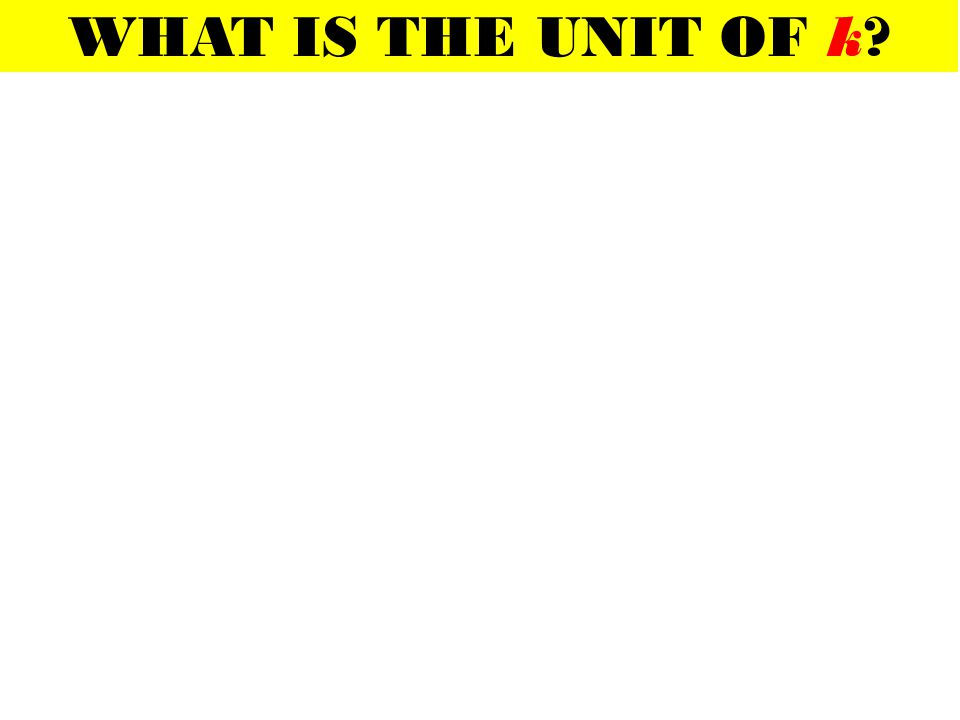 WHAT IS THE UNIT OF k