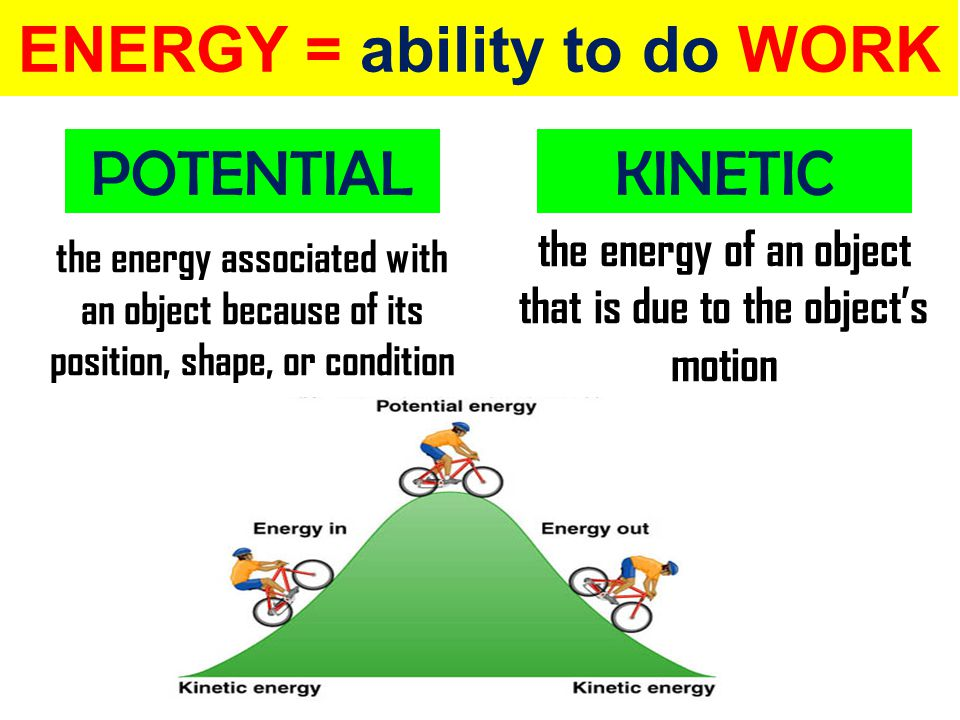 KINETIC ENERGY A cart: mass = m force = constant So a = constant ΔxΔx W net = F ∙ d W net = F ∙ Δx W net = m ∙ a ∙ Δx