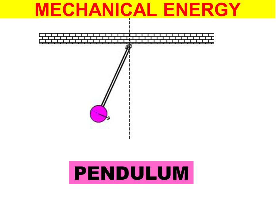 MECHANICAL ENERGY PENDULUM