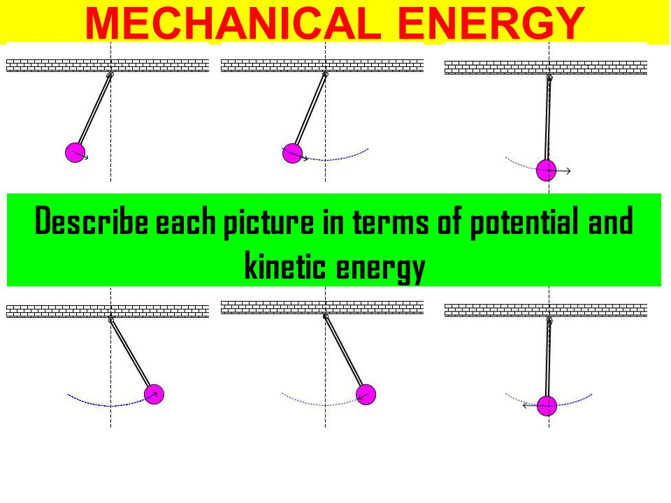 MECHANICAL ENERGY Describe each picture in terms of potential and kinetic energy