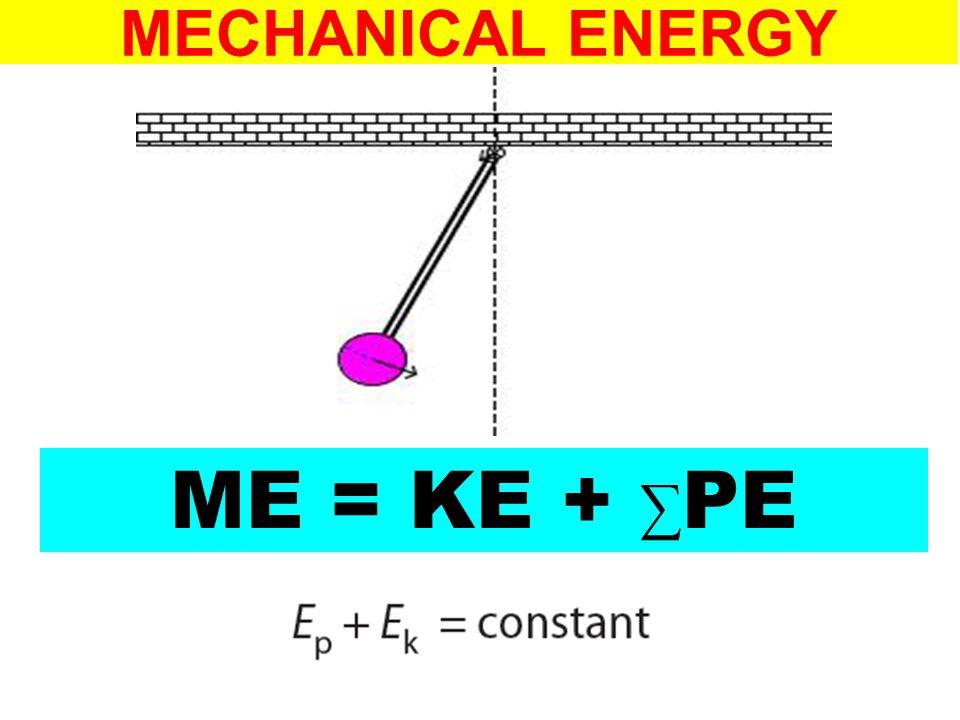 ME = KE + ∑ PE
