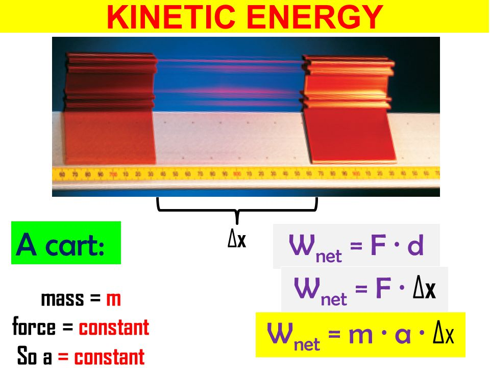 EXAMPLE mass = 10.0 kg v i = 2.2 m/s v f = 0.0 m/s μ k = 0.10 d = Δx = ?.