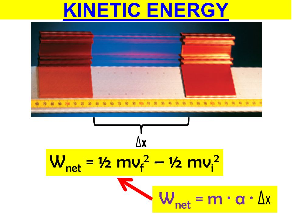 KINETIC ENERGY depends on SPEED and MASS KINETIC ENERGY = KE = E k = W net = ½ mv f 2 – ½ mv i 2