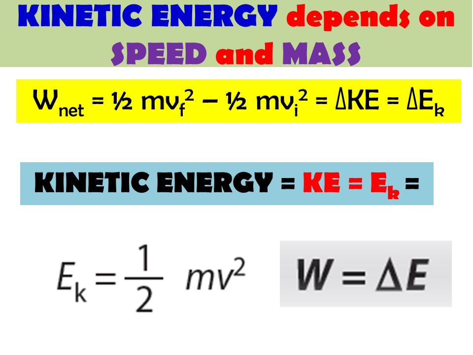 KINETIC ENERGY depends on SPEED and MASS KINETIC ENERGY = KE = E k = W net = ½ mv f 2 – ½ mv i 2 = ΔKE = ΔE k