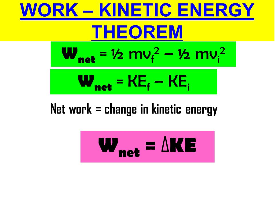 WORK – KINETIC ENERGY THEOREM Net work = change in kinetic energy W net = ½ mv f 2 – ½ mv i 2 W net = KE f – KE i W net = ΔKE