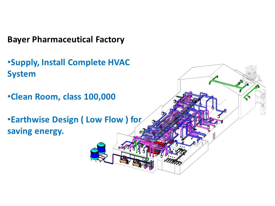 BACH KHOA Bayer Pharmaceutical Factory Supply, Install Complete HVAC System Clean Room, class 100,000 Earthwise Design ( Low Flow ) for saving energy.
