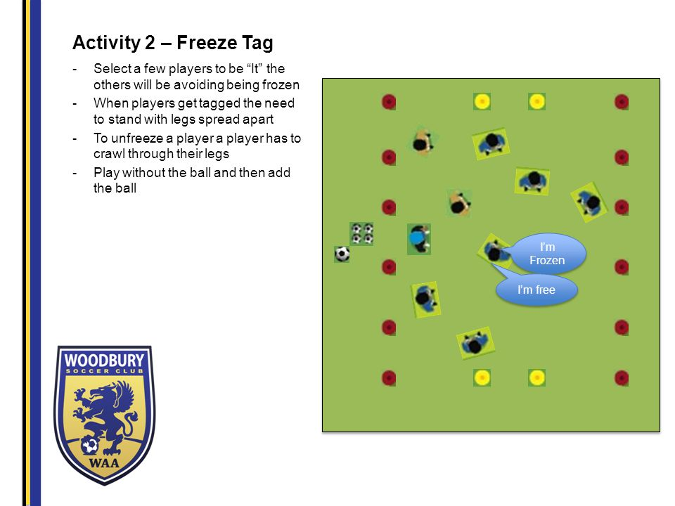 Activity 3 – Red Light/Green Light -All players start on one side of the field you start on the other -When you want them to go you say Green Light when you want them to stop say Red Light -If a player doesn't stop when you say Red Light they go back to the beginning -Play without the ball and then add the ball Red Light Green Light