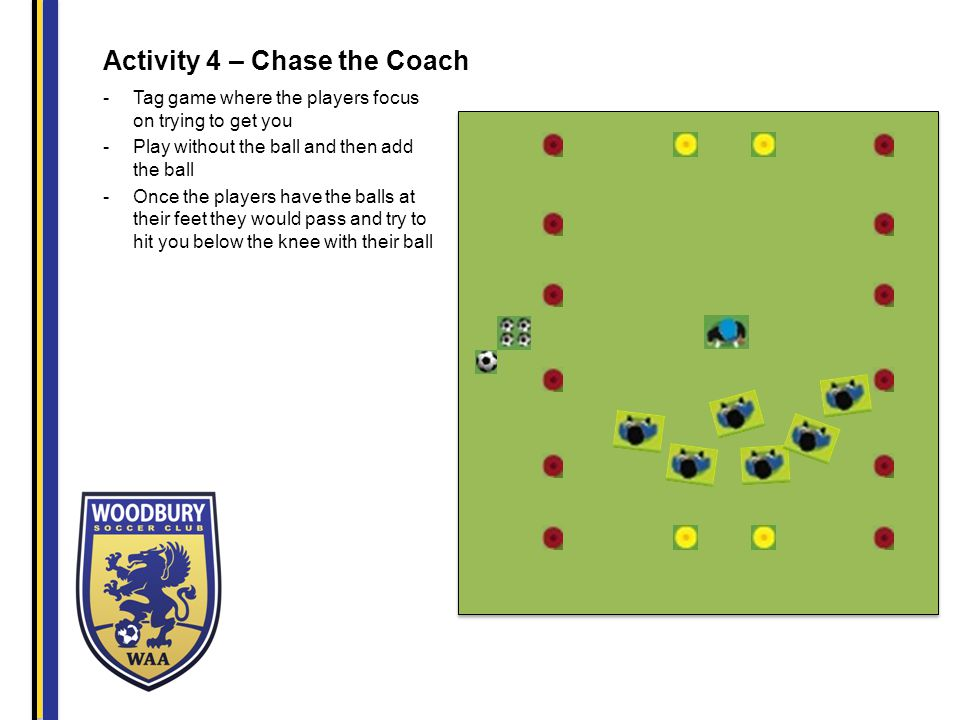 Activity 4 – Chase the Coach -Tag game where the players focus on trying to get you -Play without the ball and then add the ball -Once the players hav