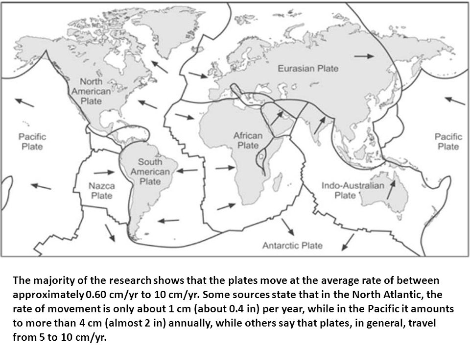 The majority of the research shows that the plates move at the average rate of between approximately 0.60 cm/yr to 10 cm/yr. Some sources state that i