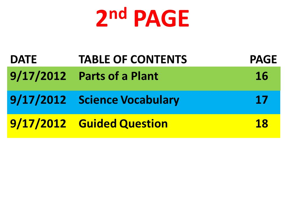 DATE TABLE OF CONTENTS PAGE 2 nd PAGE 9/17/2012 Science Vocabulary 17 9/17/2012 Guided Question 18 9/17/2012 Parts of a Plant 16