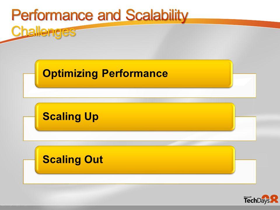 Optimizing PerformanceScaling UpScaling Out