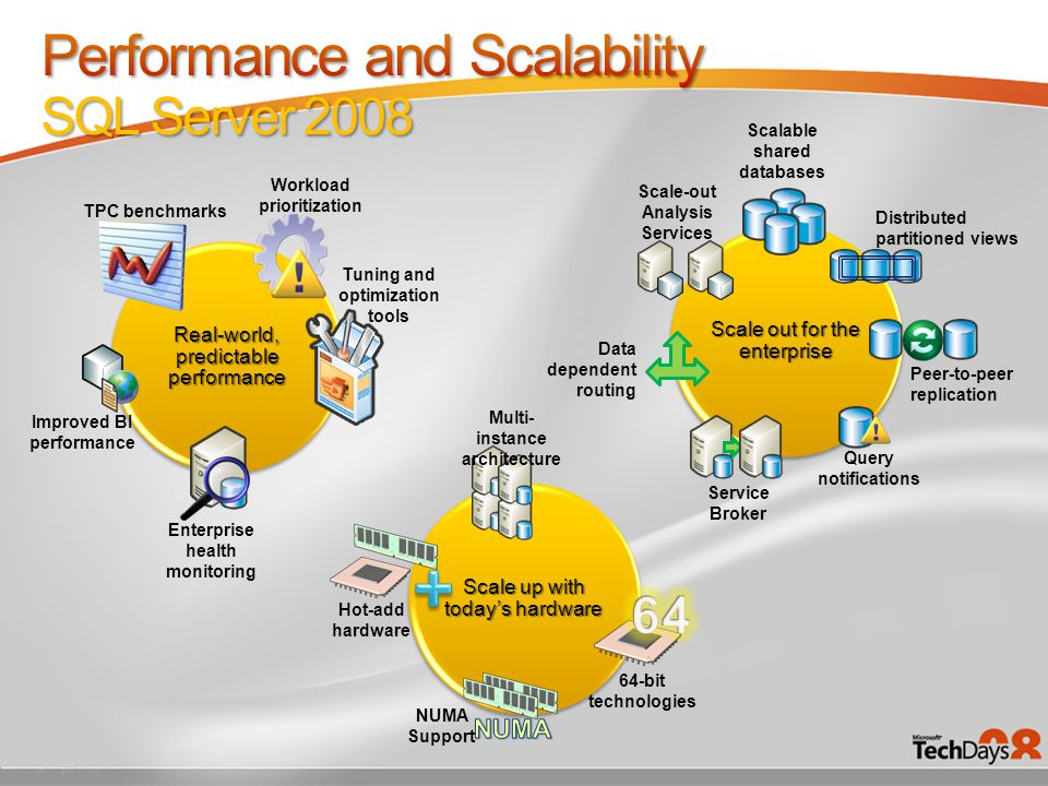 Real-world, predictable performance Scale up with today's hardware Scale out for the enterprise TPC benchmarks Workload prioritization Tuning and optimization tools Enterprise health monitoring Improved BI performance Multi- instance architecture 64-bit technologies NUMA Support Hot-add hardware Scalable shared databases Distributed partitioned views Peer-to-peer replication Query notifications Service Broker Data dependent routing Scale-out Analysis Services