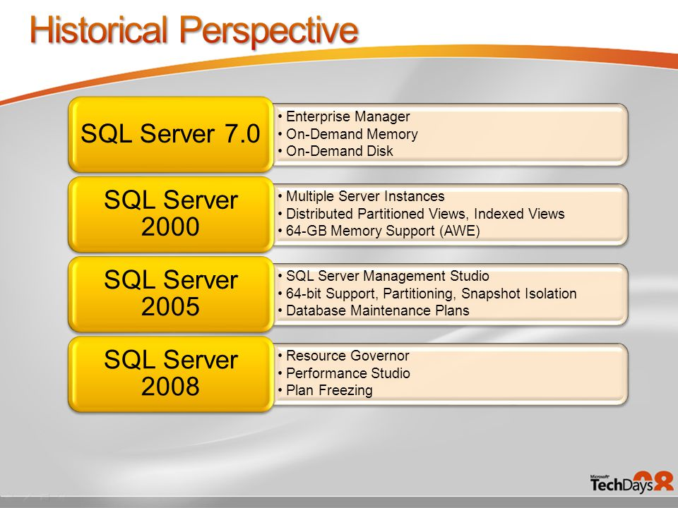 Data is replicated to local servers Local modifications are propagated throughout the enterprise