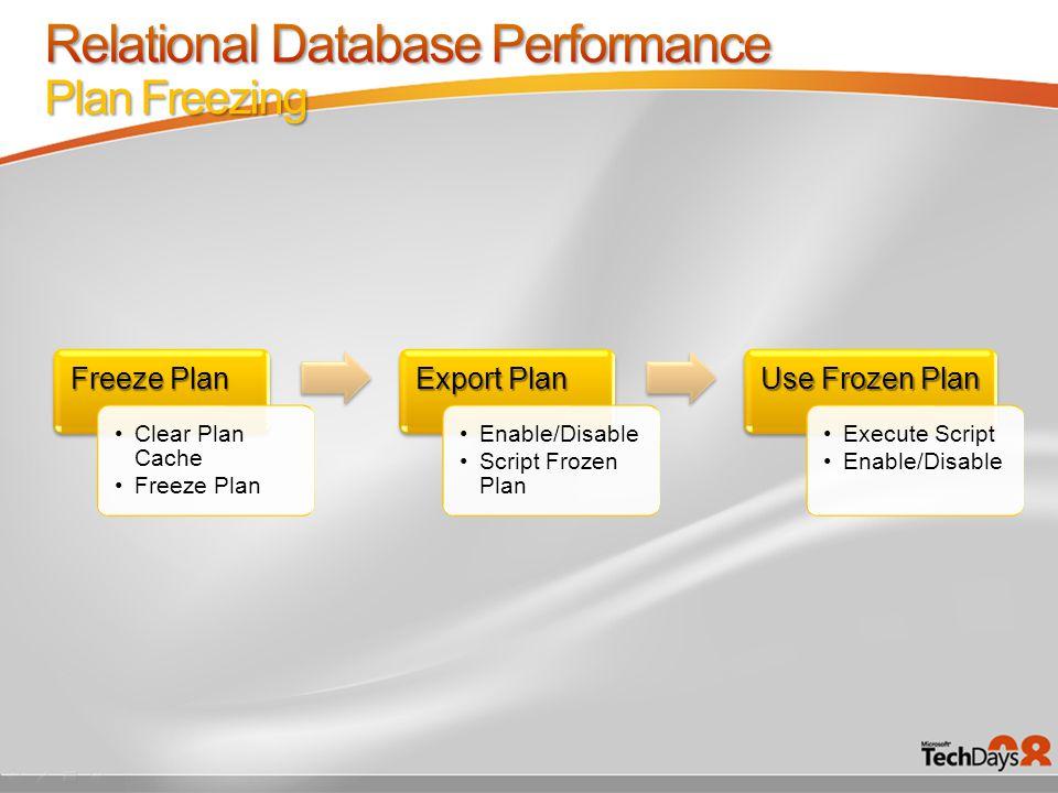 Freeze Plan Clear Plan Cache Freeze Plan Export Plan Enable/Disable Script Frozen Plan Use Frozen Plan Execute Script Enable/Disable