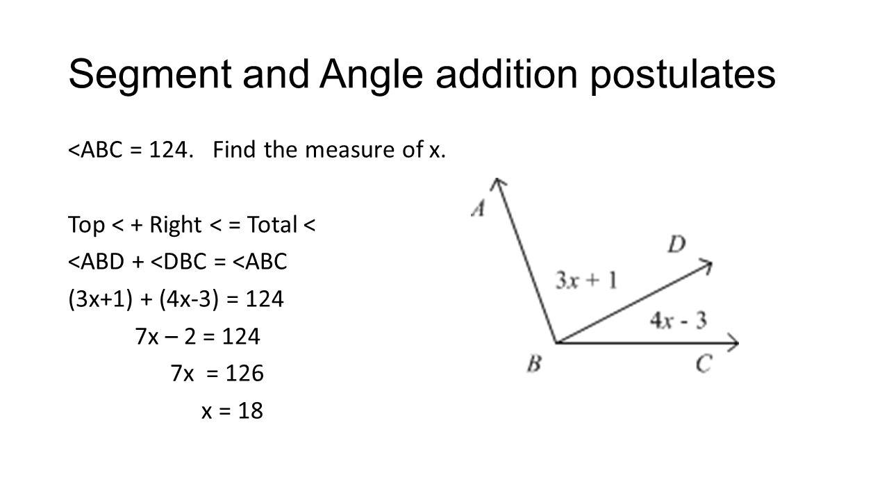 Graph y – 2 = 2(x-1)