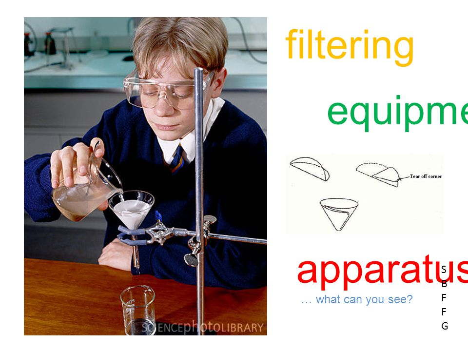 filtering equipment apparatus … what can you see? SBFFGSBFFG