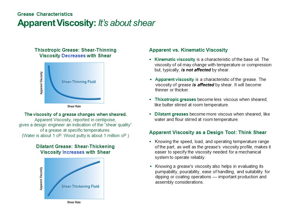 Grease Characteristics Apparent Viscosity: It's about shear Apparent vs.