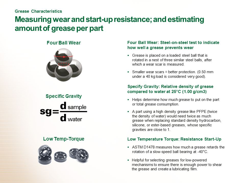 Grease Characteristics Measuring wear and start-up resistance; and estimating amount of grease per part  Smaller wear scars = better protection.