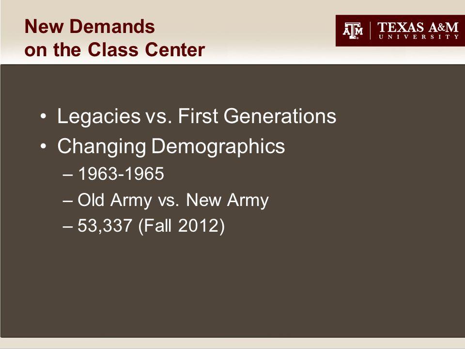 New Demands on the Class Center Legacies vs.