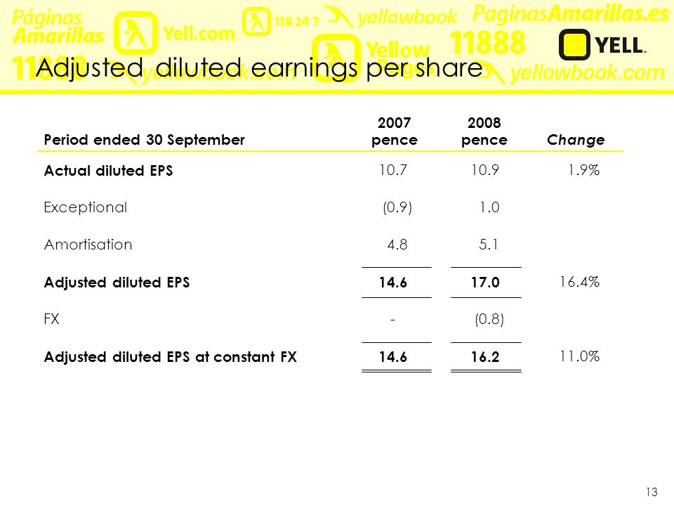 13 Adjusted diluted earnings per share Period ended 30 September 2007 pence 2008 pence Change Actual diluted EPS 10.710.91.9% Exceptional(0.9)1.0 Amortisation4.85.1 Adjusted diluted EPS14.6 17.0 16.4% FX-(0.8) Adjusted diluted EPS at constant FX14.616.2 11.0%
