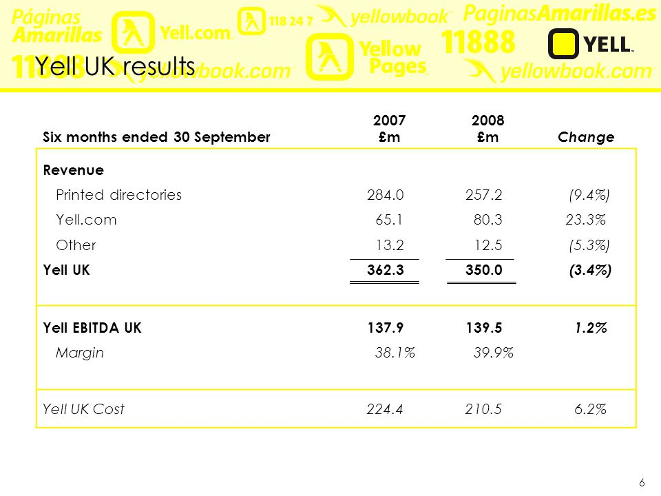 6 Yell UK results Six months ended 30 September 2007 £m 2008 £m Change Revenue Printed directories284.0257.2(9.4%) Yell.com65.180.323.3% Other13.212.5(5.3%) Yell UK362.3350.0 (3.4%) Yell EBITDA UK 137.9139.5 1.2% Margin 38.1%39.9% Yell UK Cost 224.4210.56.2%