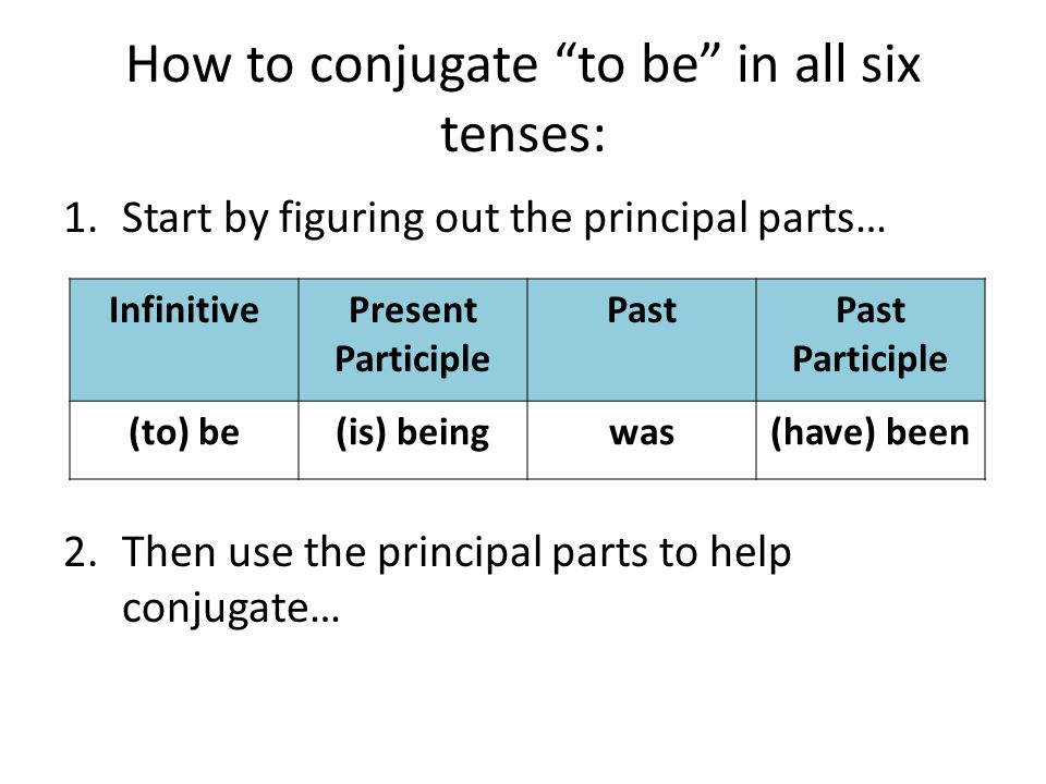 Let's review… Listing all the forms of a verb according to tense is called conjugation.