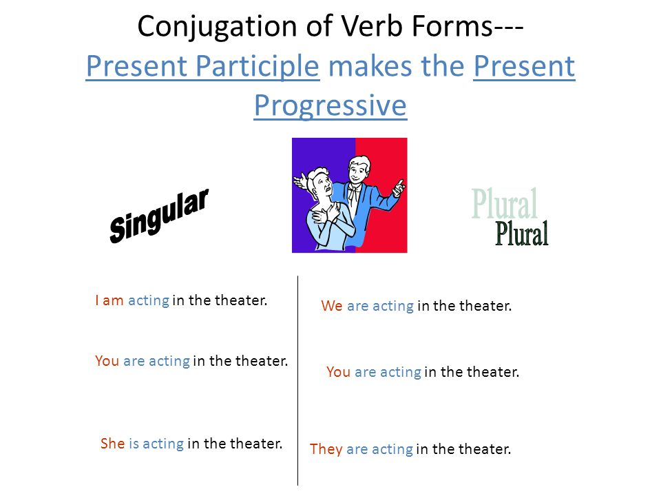 Progressive Form Each tense has an additional form called the progressive form.