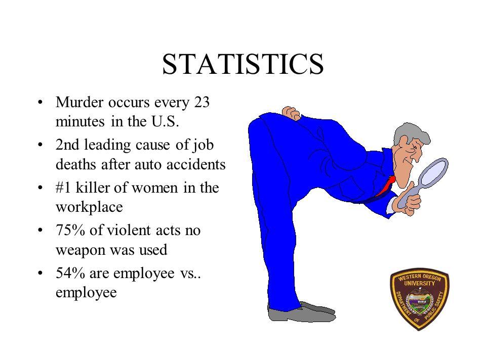 STATISTICS Violent crime occurs every 17 seconds in U.S.