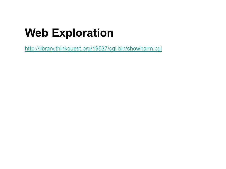 Web Exploration http://library.thinkquest.org/19537/cgi-bin/showharm.cgi