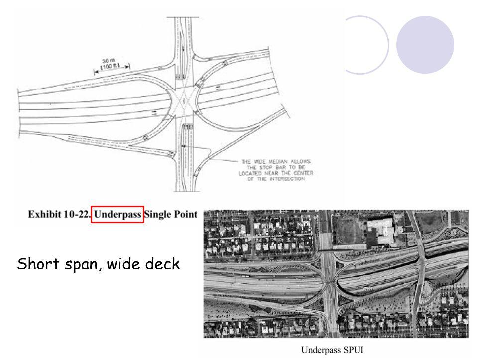 33 Short span, wide deck