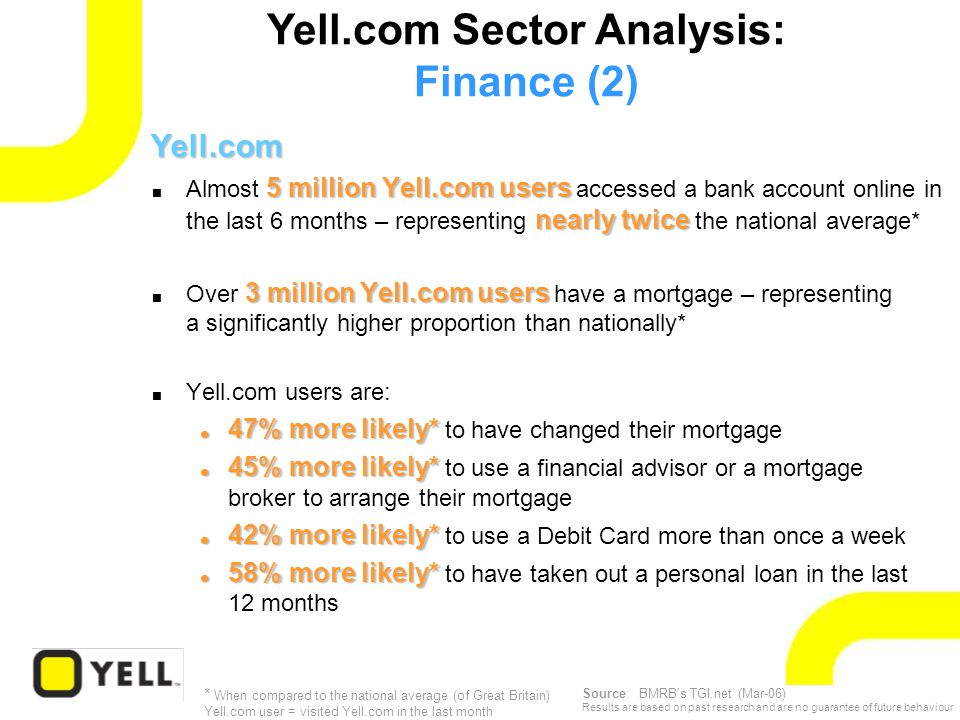 Yell.com 5 million Yell.com users nearly twice  Almost 5 million Yell.com users accessed a bank account online in the last 6 months – representing nearly twice the national average* 3 million Yell.com users  Over 3 million Yell.com users have a mortgage – representing a significantly higher proportion than nationally*  Yell.com users are:  47% more likely*  47% more likely* to have changed their mortgage  45% more likely*  45% more likely* to use a financial advisor or a mortgage broker to arrange their mortgage  42% more likely*  42% more likely* to use a Debit Card more than once a week  58% more likely*  58% more likely* to have taken out a personal loan in the last 12 months Yell.com Sector Analysis: Finance (2) * When compared to the national average (of Great Britain) Yell.com user = visited Yell.com in the last month Source: BMRB s TGI.net (Mar-06) Results are based on past research and are no guarantee of future behaviour