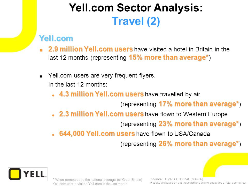Yell.com  2.9 million Yell.com users 15% more than average*  2.9 million Yell.com users have visited a hotel in Britain in the last 12 months (repre