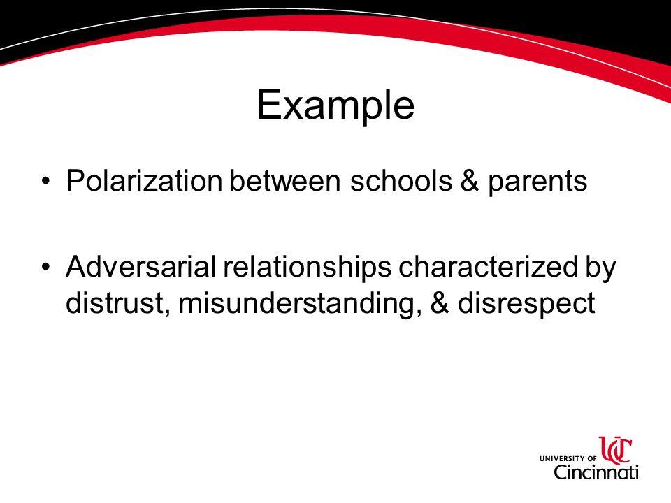 Example Polarization between schools & parents Adversarial relationships characterized by distrust, misunderstanding, & disrespect