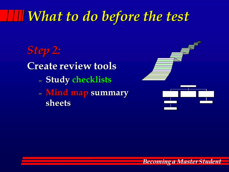 Becoming a Master Student What to do before the test Step 2: Create review tools – Study checklists – Mind map summary sheets
