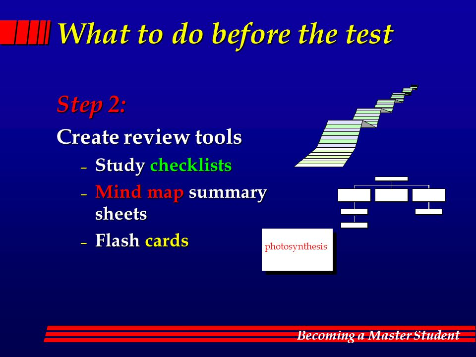 Becoming a Master Student What to do before the test Step 2: Create review tools – Study checklists – Mind map summary sheets – Flash cards photosynthesis
