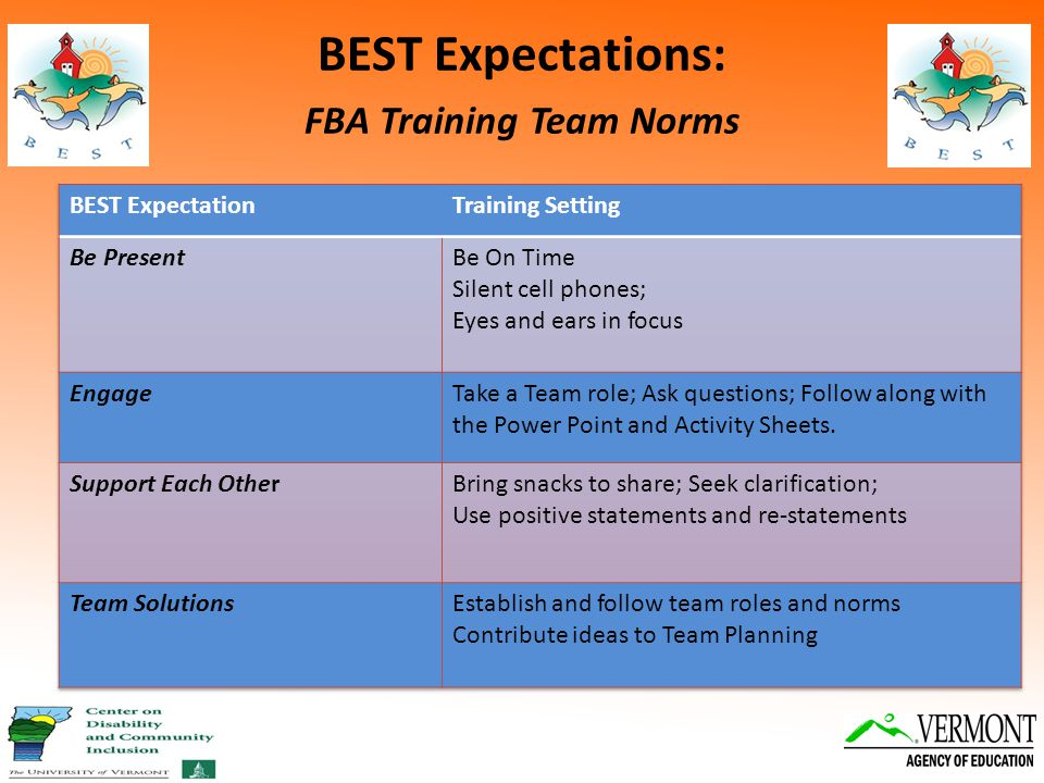 BEST Expectations: FBA Training Team Norms