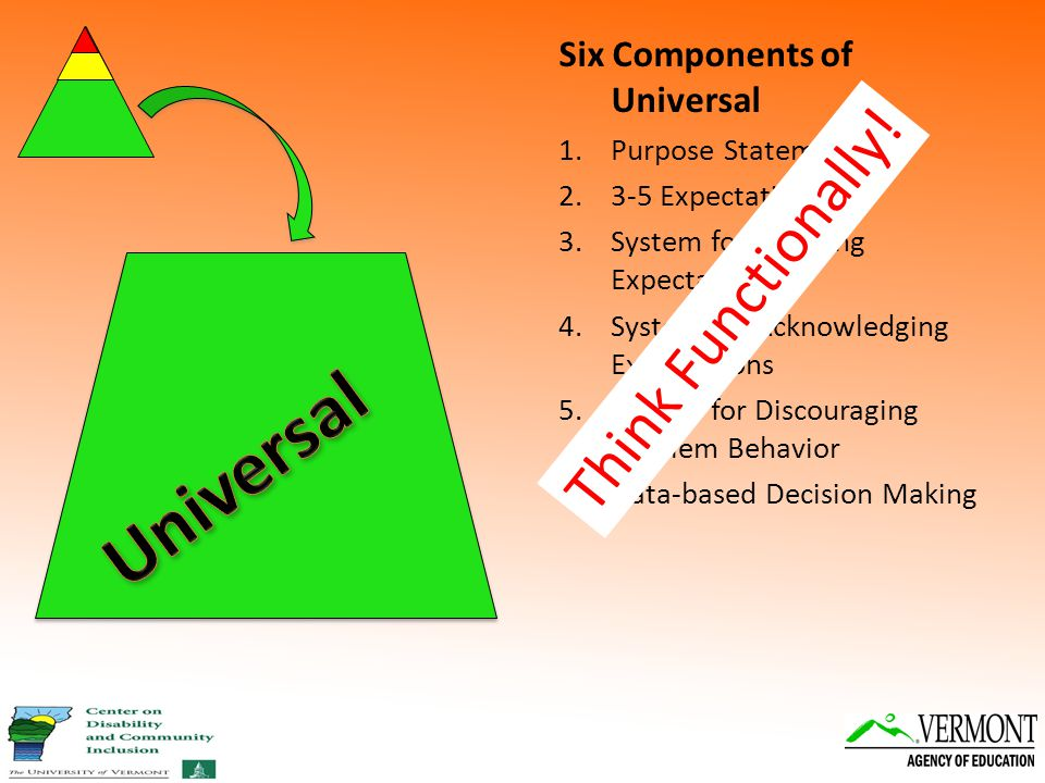 Six Components of Universal 1.Purpose Statement 2.3-5 Expectations 3.System for Teaching Expectations 4.System for Acknowledging Expectations 5.System for Discouraging Problem Behavior 6.Data-based Decision Making Think Functionally!